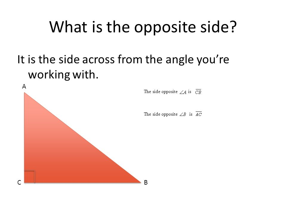 What is the opposite side? It is the side across from the angle youre working with. A CB The side opposite is