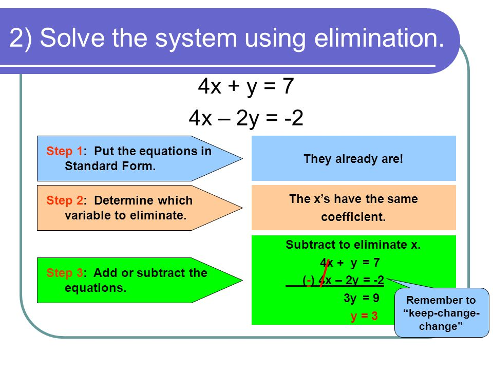 2) Solve the system using elimination.Step 4: Plug back in to find the other variable.
