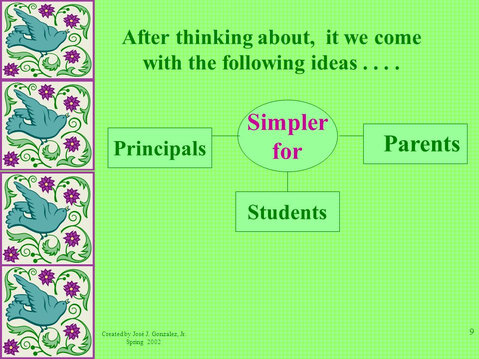Created by José J. Gonzalez, Jr. Spring 2002 9 After thinking about, it we come with the following ideas.... Simpler for Principals Students Parents P