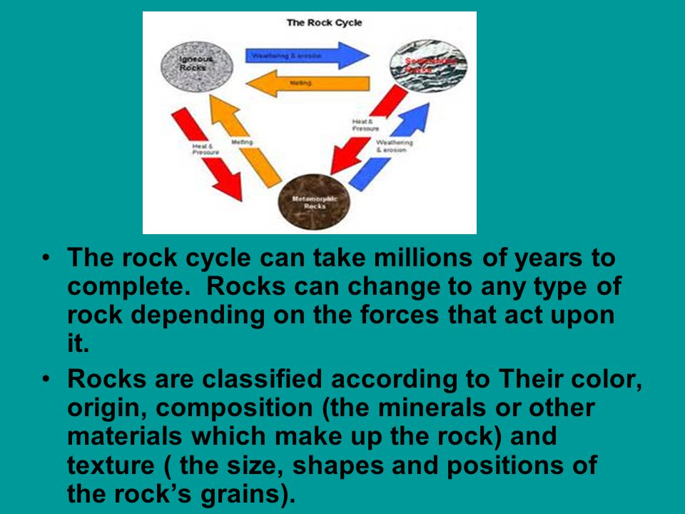 The rock cycle can take millions of years to complete. Rocks can change to any type of rock depending on the forces that act upon it. Rocks are classi