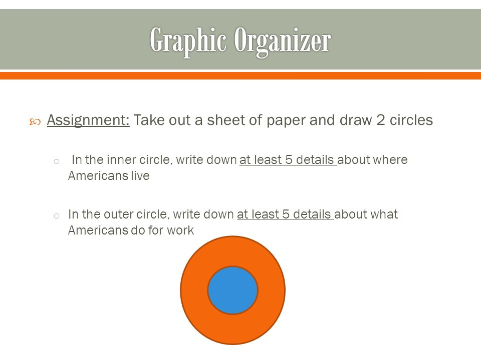 Assignment: Take out a sheet of paper and draw 2 circles o In the inner circle, write down at least 5 details about where Americans live o In the oute
