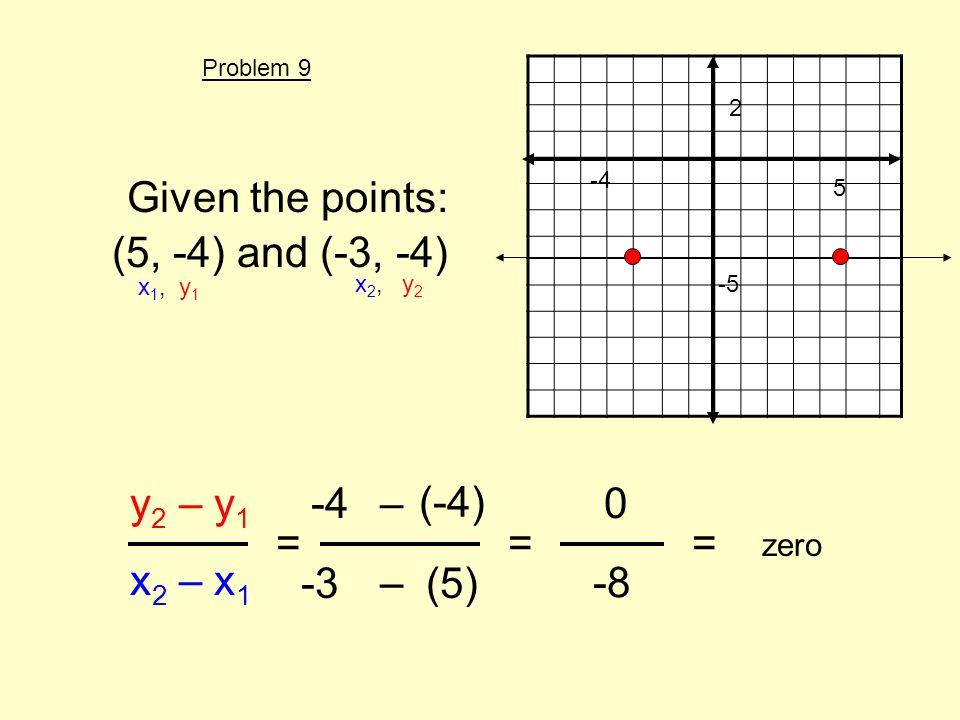 y 2 – y 1 x 2 – x 1 = -4 (-4) -3(5) – – 2 -4 -5 == 0 -8 zero Problem 9 5 Given the points: (5, -4) and (-3, -4) x 1, y 1 x 2, y 2