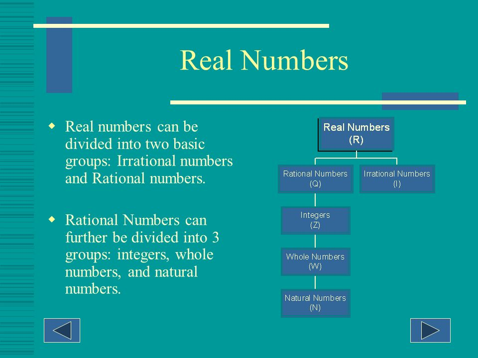 Shortcut Real Numbers- (R) Irrational Numbers- (I) Rational Numbers- (Q) Integer- (Z) Whole Numbers- (W) Natural Numbers- (N)