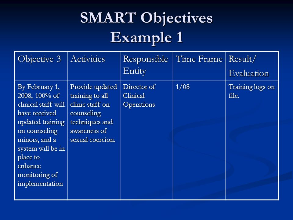 SMART Objectives Example 1 Objective 3 Activities Responsible Entity Time Frame Result/Evaluation By February 1, 2008, 100% of clinical staff will hav
