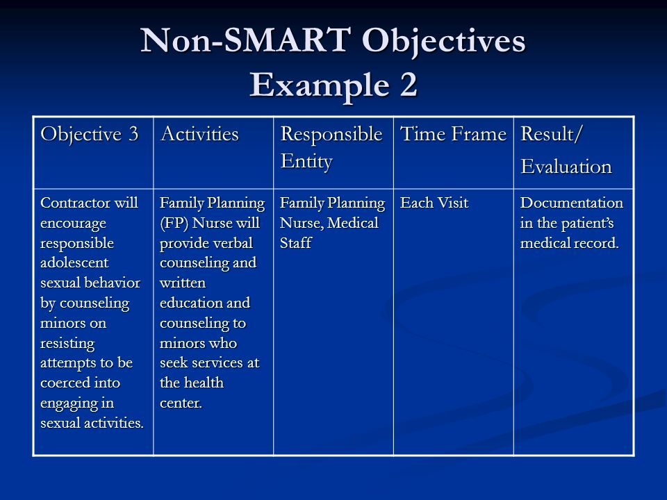 Non-SMART Objectives Example 2 Objective 3 Activities Responsible Entity Time Frame Result/Evaluation Contractor will encourage responsible adolescent