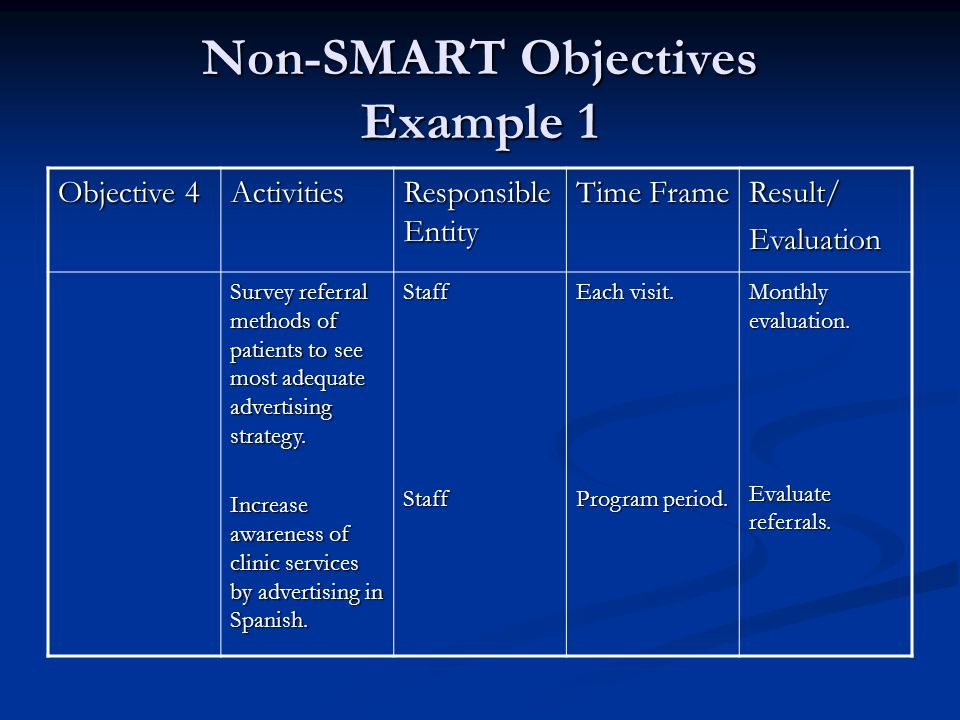 Non-SMART Objectives Example 1 Objective 4 Activities Responsible Entity Time Frame Result/Evaluation Survey referral methods of patients to see most