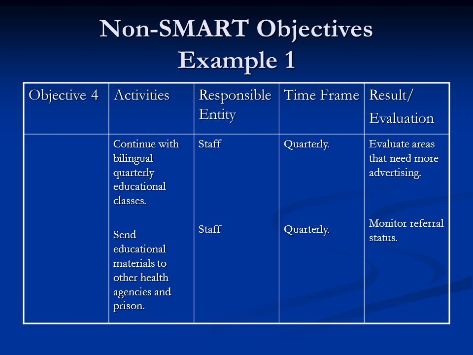 Non-SMART Objectives Example 1 Objective 4 Activities Responsible Entity Time Frame Result/Evaluation Continue with bilingual quarterly educational cl