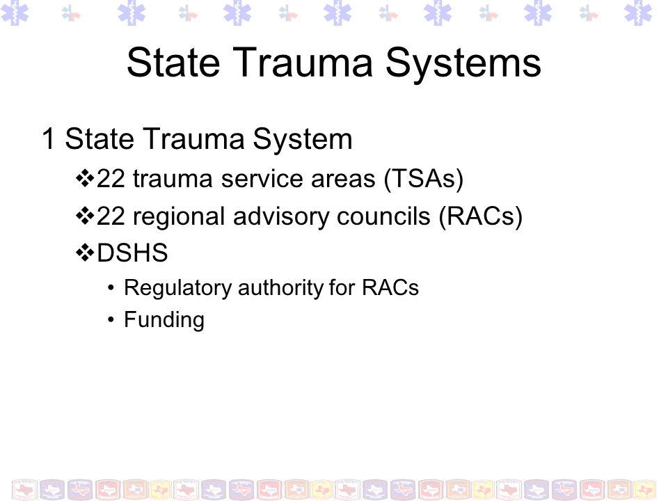 State Trauma Systems 1 State Trauma System 22 trauma service areas (TSAs) 22 regional advisory councils (RACs) DSHS Regulatory authority for RACs Fund