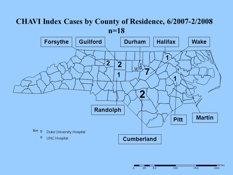 CHAVI Index Cases by County of Residence, 6/2007-2/2008 n=18 U D 2 2 7 WakeGuilfordForsythe Key D Duke University Hospital U UNC Hospital 2 Cumberland