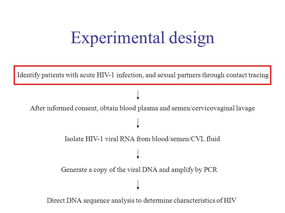 Experimental design Identify patients with acute HIV-1 infection, and sexual partners through contact tracing After informed consent, obtain blood pla