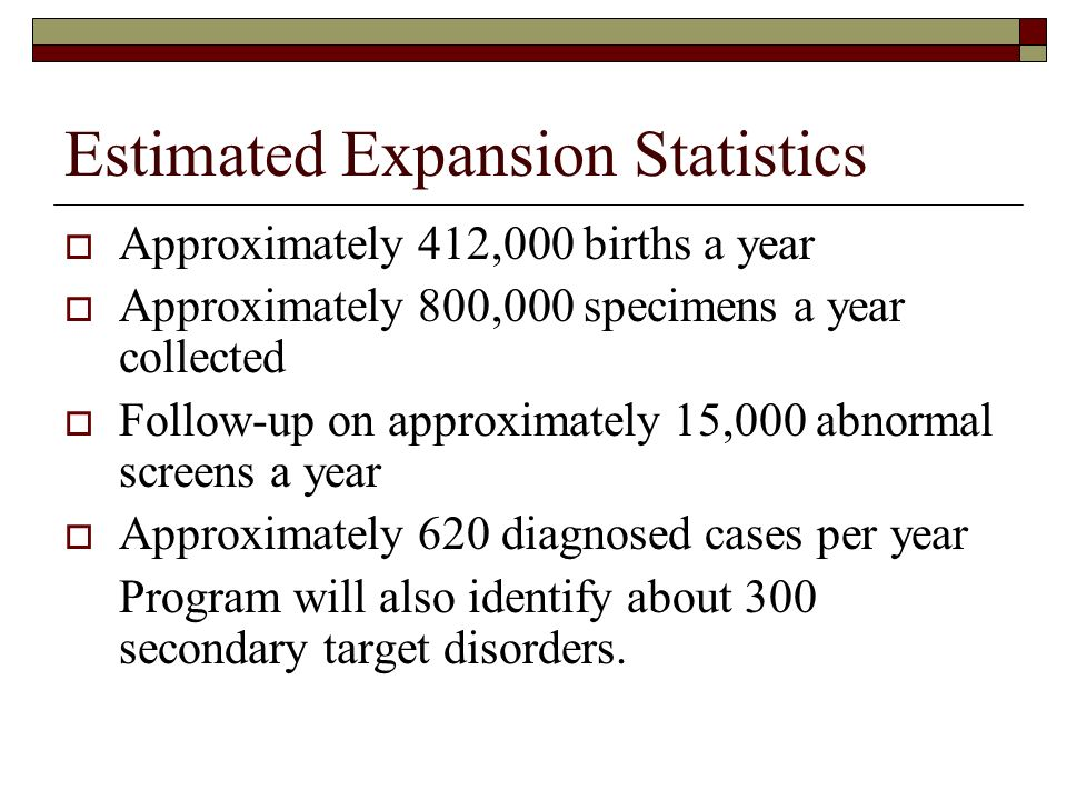 Estimated Expansion Statistics Approximately 412,000 births a year Approximately 800,000 specimens a year collected Follow-up on approximately 15,000 abnormal screens a year Approximately 620 diagnosed cases per year Program will also identify about 300 secondary target disorders.