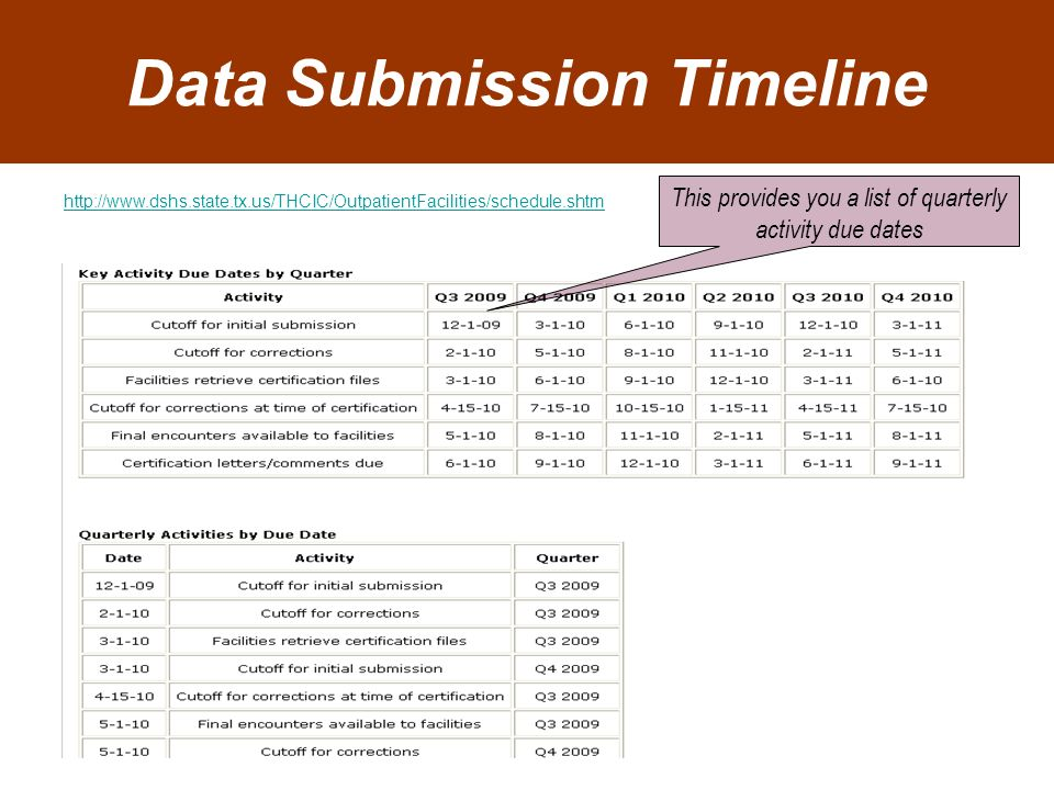 Data Submission Timeline This provides you a list of quarterly activity due dates http://www.dshs.state.tx.us/THCIC/OutpatientFacilities/schedule.shtm