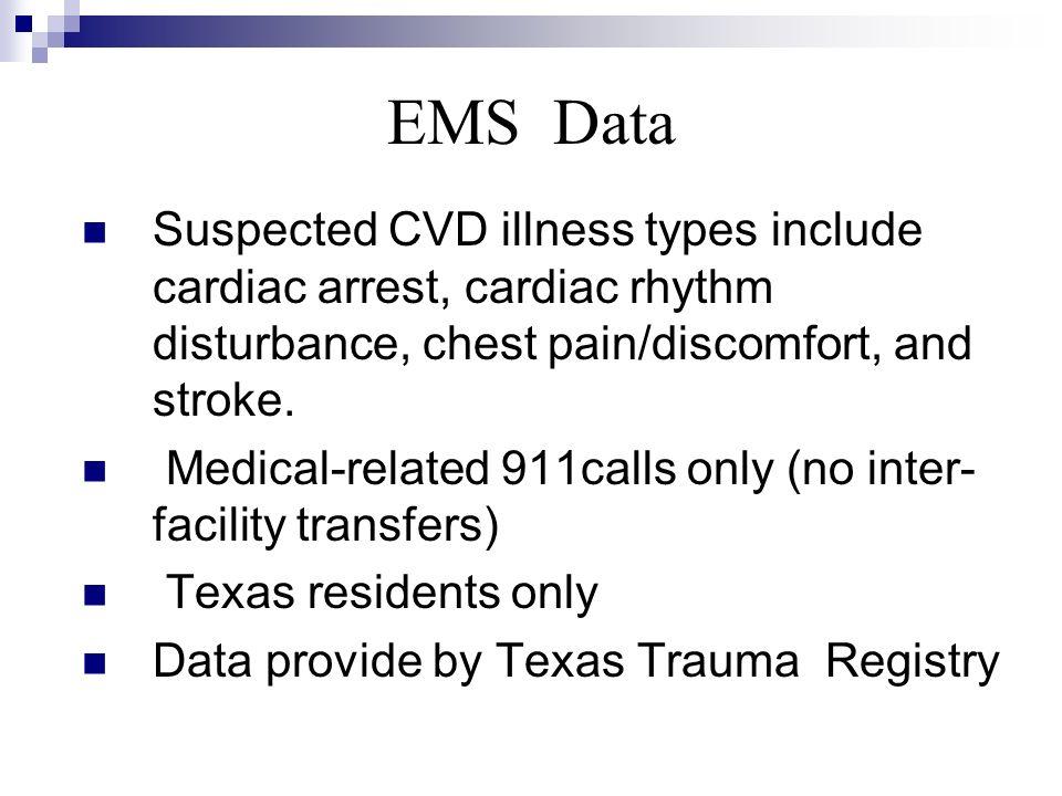 EMS Data Suspected CVD illness types include cardiac arrest, cardiac rhythm disturbance, chest pain/discomfort, and stroke. Medical-related 911calls o