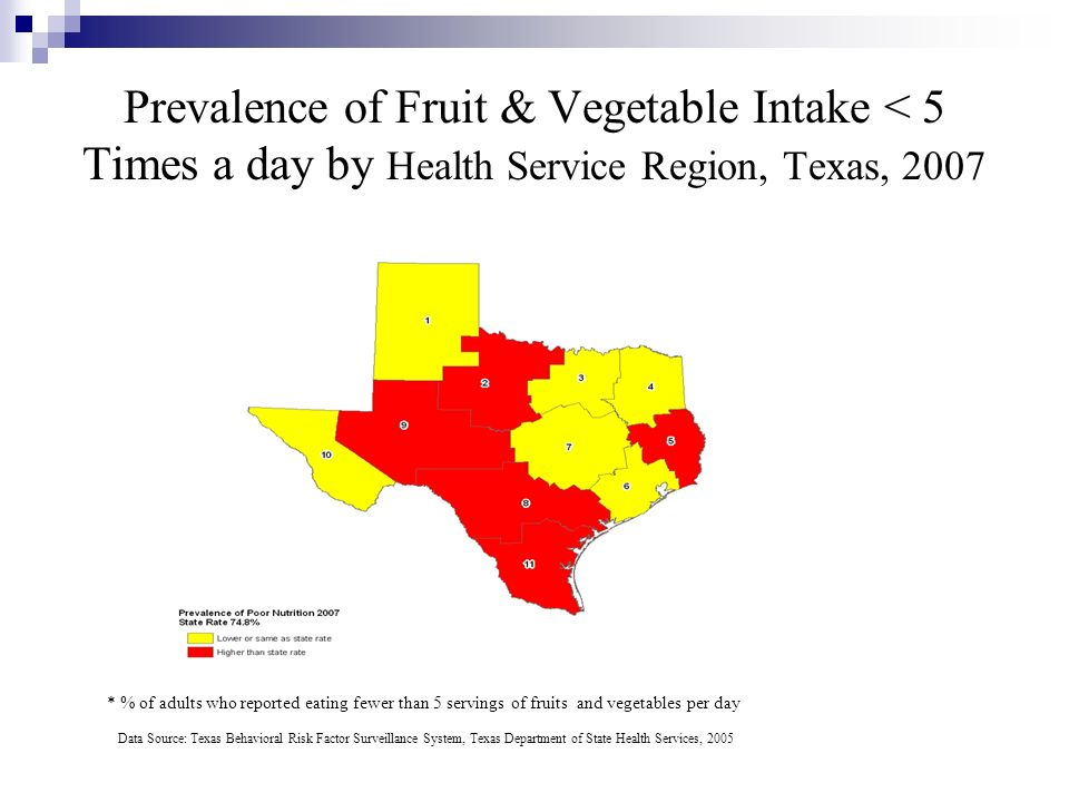 Prevalence of Fruit & Vegetable Intake < 5 Times a day by Health Service Region, Texas, 2007 * % of adults who reported eating fewer than 5 servings o