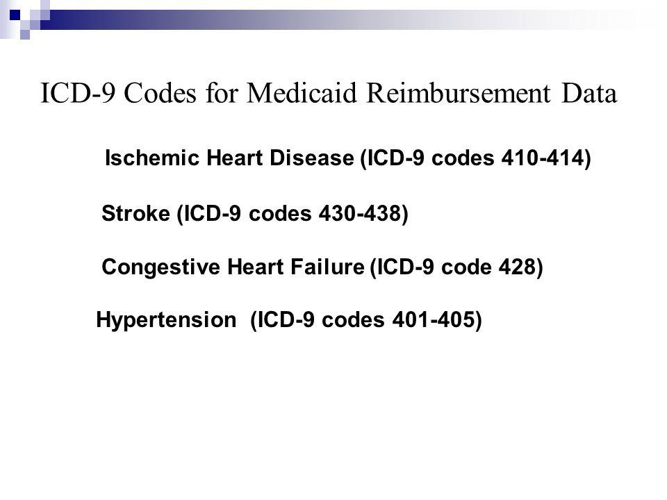 ICD-9 Codes for Medicaid Reimbursement Data Ischemic Heart Disease (ICD-9 codes 410-414) Stroke (ICD-9 codes 430-438) Congestive Heart Failure (ICD-9