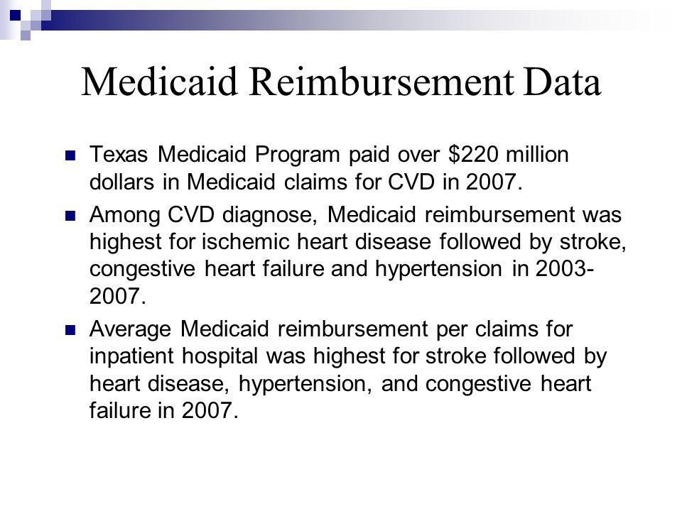 Medicaid Reimbursement Data Texas Medicaid Program paid over $220 million dollars in Medicaid claims for CVD in 2007. Among CVD diagnose, Medicaid rei