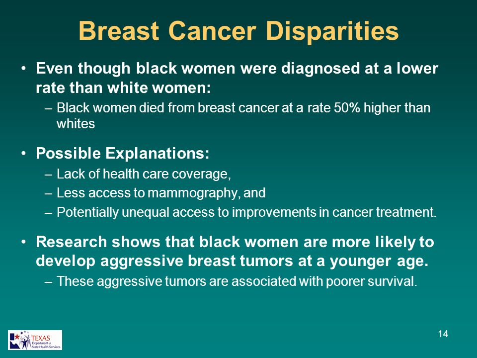 Breast Cancer Disparities Even though black women were diagnosed at a lower rate than white women: –Black women died from breast cancer at a rate 50% higher than whites Possible Explanations: –Lack of health care coverage, –Less access to mammography, and –Potentially unequal access to improvements in cancer treatment.