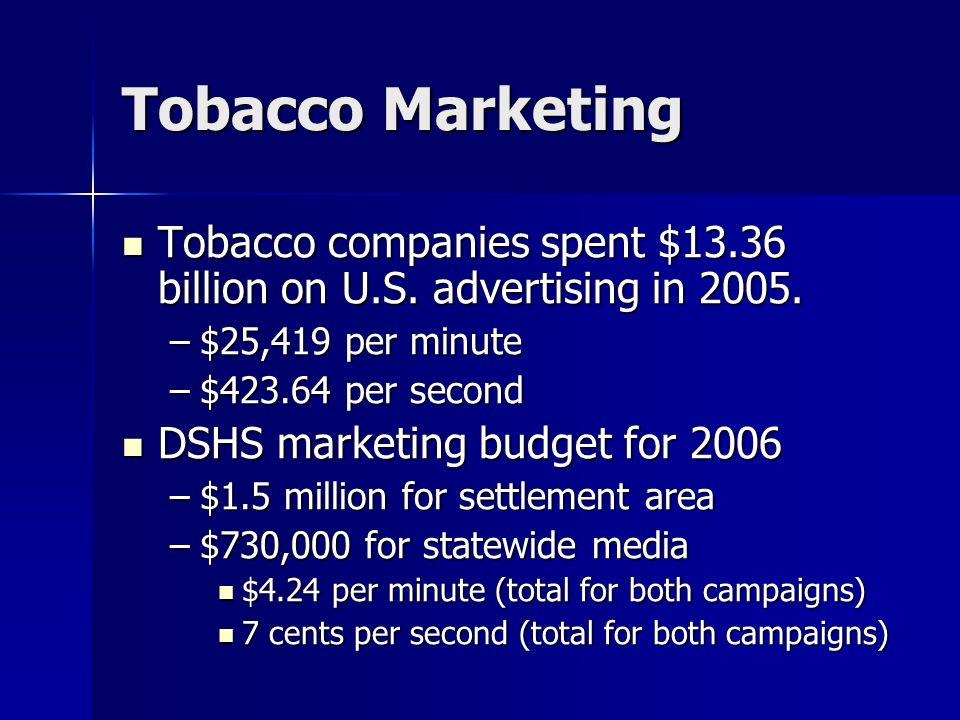 Tobacco Marketing Tobacco companies spent $13.36 billion on U.S. advertising in 2005. Tobacco companies spent $13.36 billion on U.S. advertising in 20