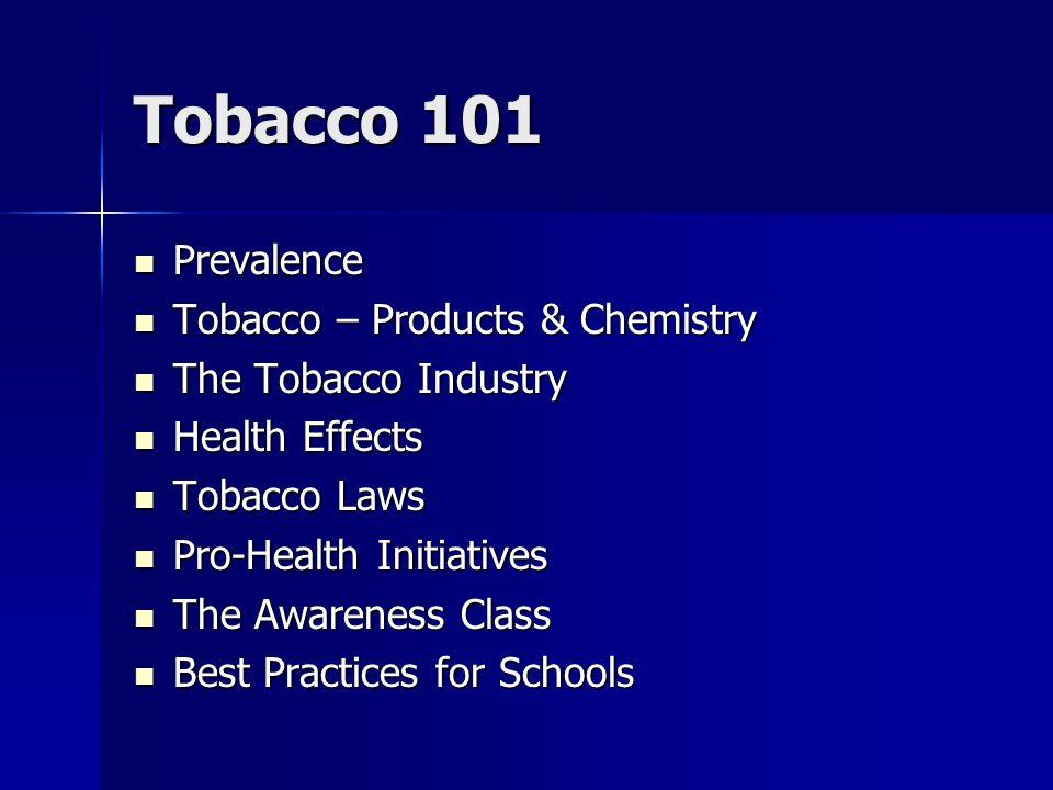 Tobacco 101 Prevalence Prevalence Tobacco – Products & Chemistry Tobacco – Products & Chemistry The Tobacco Industry The Tobacco Industry Health Effec