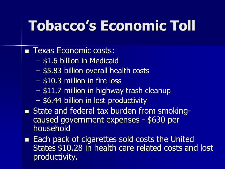 Tobaccos Economic Toll Texas Economic costs: Texas Economic costs: –$1.6 billion in Medicaid –$5.83 billion overall health costs –$10.3 million in fir