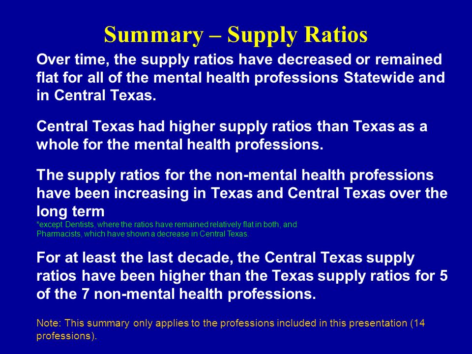 Summary – Supply Ratios Over time, the supply ratios have decreased or remained flat for all of the mental health professions Statewide and in Central Texas.