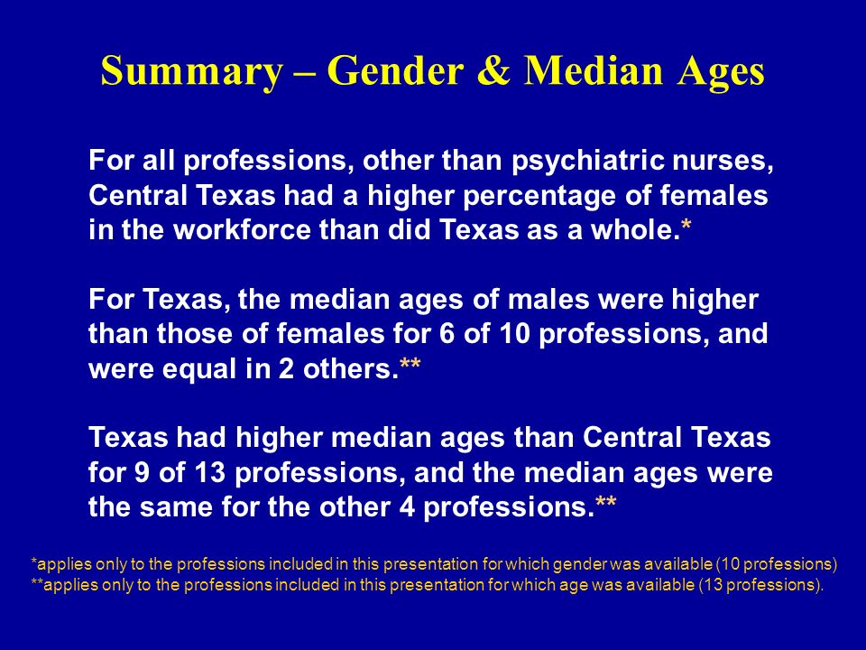 Summary – Gender & Median Ages For all professions, other than psychiatric nurses, Central Texas had a higher percentage of females in the workforce than did Texas as a whole.* For Texas, the median ages of males were higher than those of females for 6 of 10 professions, and were equal in 2 others.** Texas had higher median ages than Central Texas for 9 of 13 professions, and the median ages were the same for the other 4 professions.** *applies only to the professions included in this presentation for which gender was available (10 professions) **applies only to the professions included in this presentation for which age was available (13 professions).