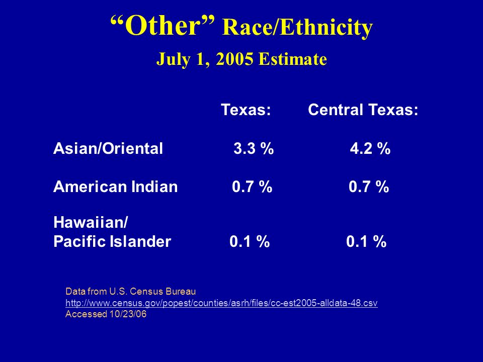 Other Race/Ethnicity July 1, 2005 Estimate Texas: Central Texas: Asian/Oriental 3.3 % 4.2 % American Indian 0.7 % 0.7 % Hawaiian/ Pacific Islander 0.1 % 0.1 % Data from U.S.