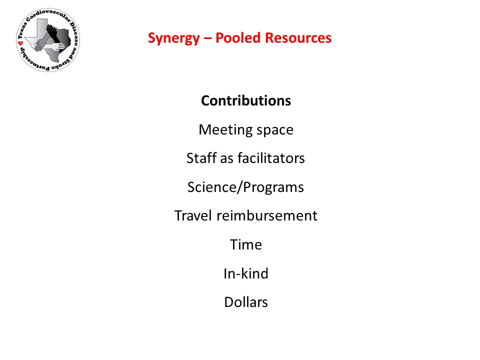 Contributions Meeting space Staff as facilitators Science/Programs Travel reimbursement Time In-kind Dollars