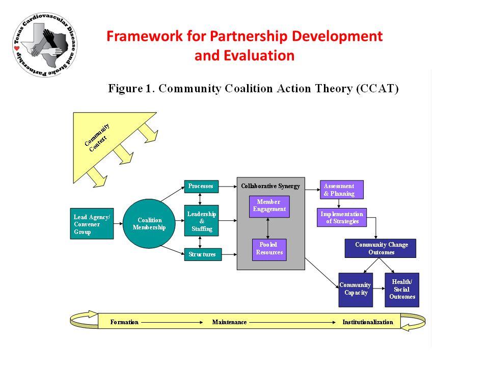 Framework for Partnership Development and Evaluation