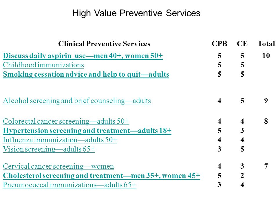 Clinical Preventive ServicesCPBCETotal Discuss daily aspirin usemen 40+, women 50+ Childhood immunizations Smoking cessation advice and help to quitadults Alcohol screening and brief counselingadults459 Colorectal cancer screeningadults 50+ Hypertension screening and treatmentadults 18+ Influenza immunizationadults 50+ Vision screeningadults Cervical cancer screeningwomen Cholesterol screening and treatmentmen 35+, women 45+ Pneumococcal immunizationsadults High Value Preventive Services