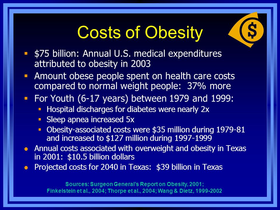 Costs of Obesity $75 billion: Annual U.S. medical expenditures attributed to obesity in 2003 Amount obese people spent on health care costs compared t