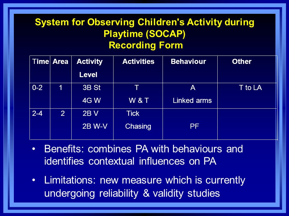 System for Observing Children's Activity during Playtime (SOCAP) Recording Form Time Area Activity Activities Behaviour Other Level 0-2 1 3B St T A T