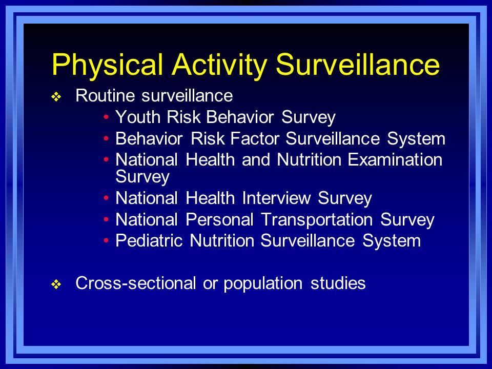 Physical Activity Surveillance Routine surveillance Youth Risk Behavior Survey Behavior Risk Factor Surveillance System National Health and Nutrition