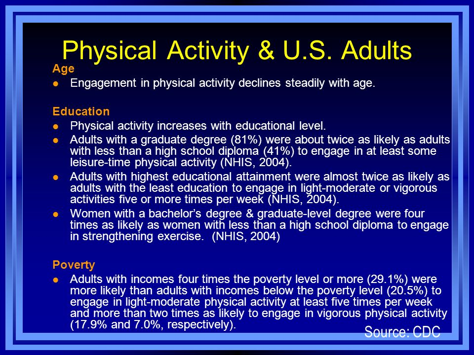Physical Activity & U.S. Adults Age l Engagement in physical activity declines steadily with age. Education l Physical activity increases with educati