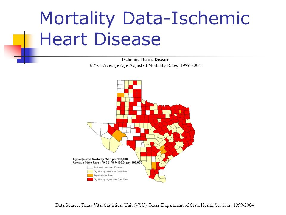 Mortality Data-Ischemic Heart Disease Data Source: Texas Vital Statistical Unit (VSU), Texas Department of State Health Services, 1999-2004 Ischemic H