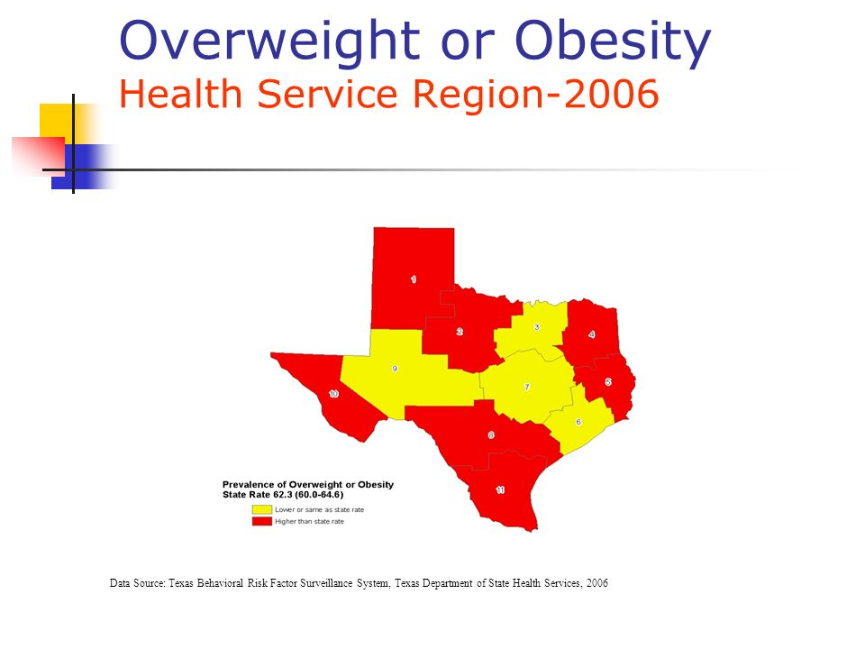 Overweight or Obesity Health Service Region-2006 Data Source: Texas Behavioral Risk Factor Surveillance System, Texas Department of State Health Servi