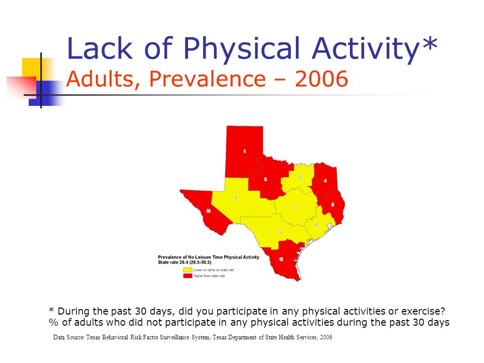 Lack of Physical Activity* Adults, Prevalence – 2006 * During the past 30 days, did you participate in any physical activities or exercise? % of adult