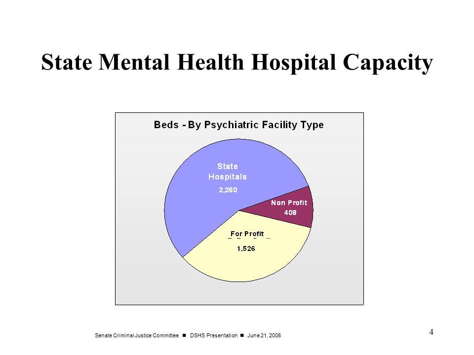 Senate Criminal Justice Committee DSHS Presentation June 21, 2006 4 State Mental Health Hospital Capacity