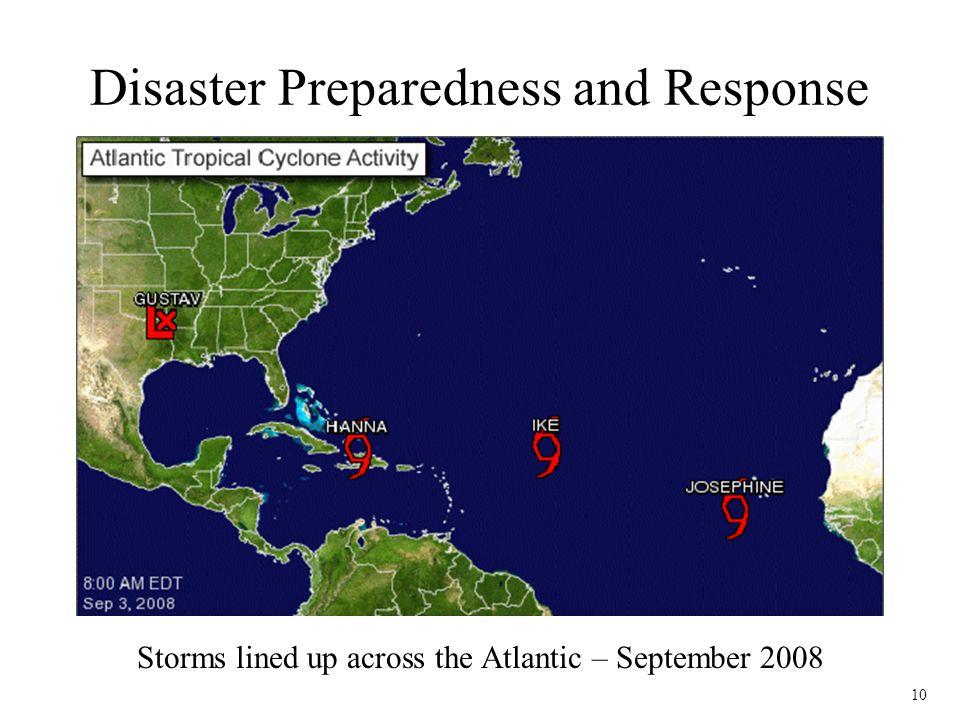 10 Disaster Preparedness and Response INSERT SLIDE ON HURRICANES Storms lined up across the Atlantic – September 2008