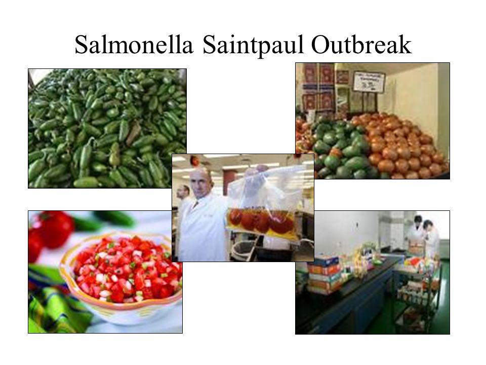 Salmonella Saintpaul Outbreak