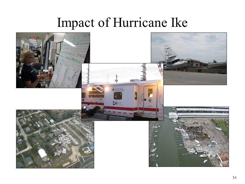 34 Impact of Hurricane Ike