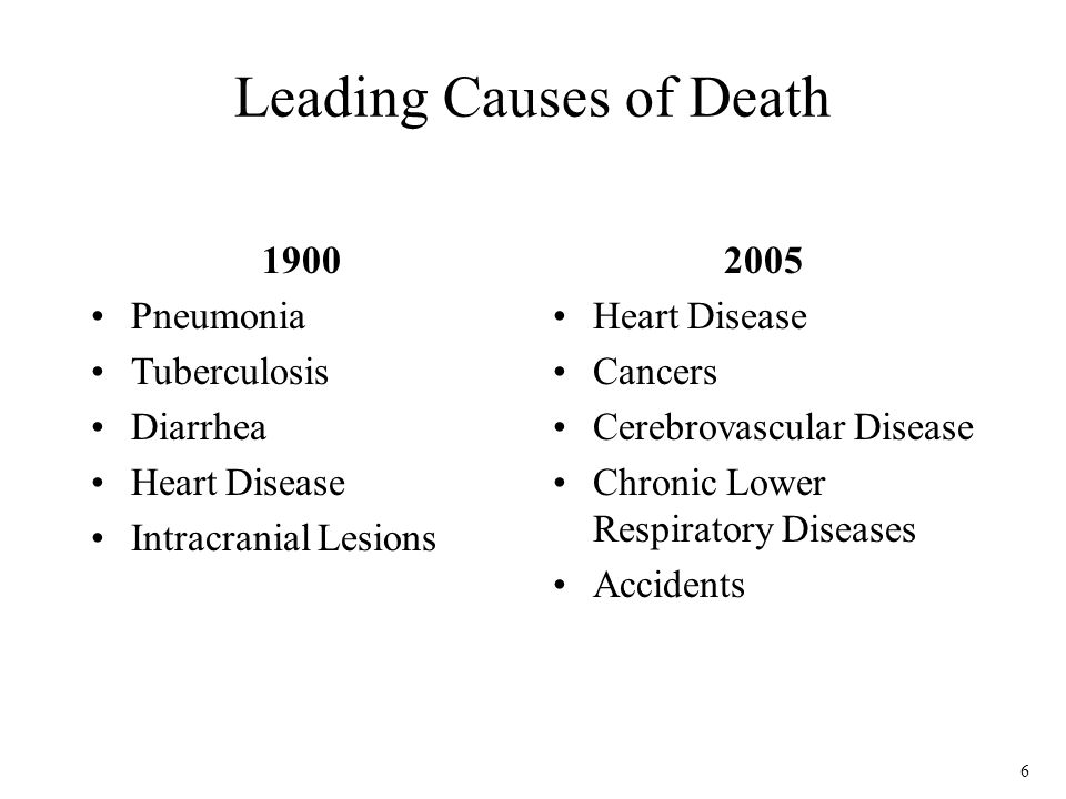 6 Leading Causes of Death 1900 Pneumonia Tuberculosis Diarrhea Heart Disease Intracranial Lesions 2005 Heart Disease Cancers Cerebrovascular Disease C