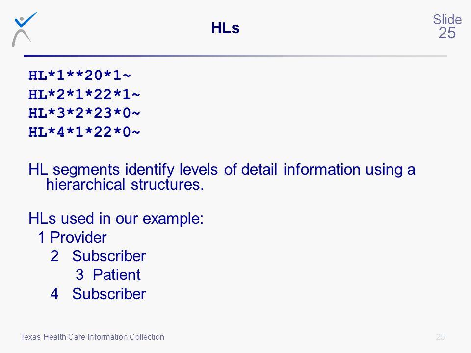 25 Slide 25 Texas Health Care Information Collection HLs HL*1**20*1~ HL*2*1*22*1~ HL*3*2*23*0~ HL*4*1*22*0~ HL segments identify levels of detail info