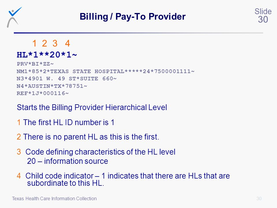 30 Slide 30 Texas Health Care Information Collection Billing / Pay-To Provider 1 2 3 4 HL*1**20*1~ PRV*BI*ZZ~ NM1*85*2*TEXAS STATE HOSPITAL*****24*750