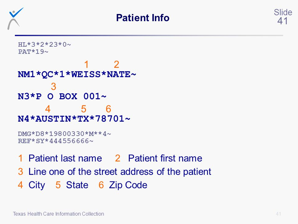41 Slide 41 Texas Health Care Information Collection Patient Info HL*3*2*23*0~ PAT*19~ 1 2 NM1*QC*1*WEISS*NATE~ 3 N3*P O BOX 001~ 4 5 6 N4*AUSTIN*TX*7