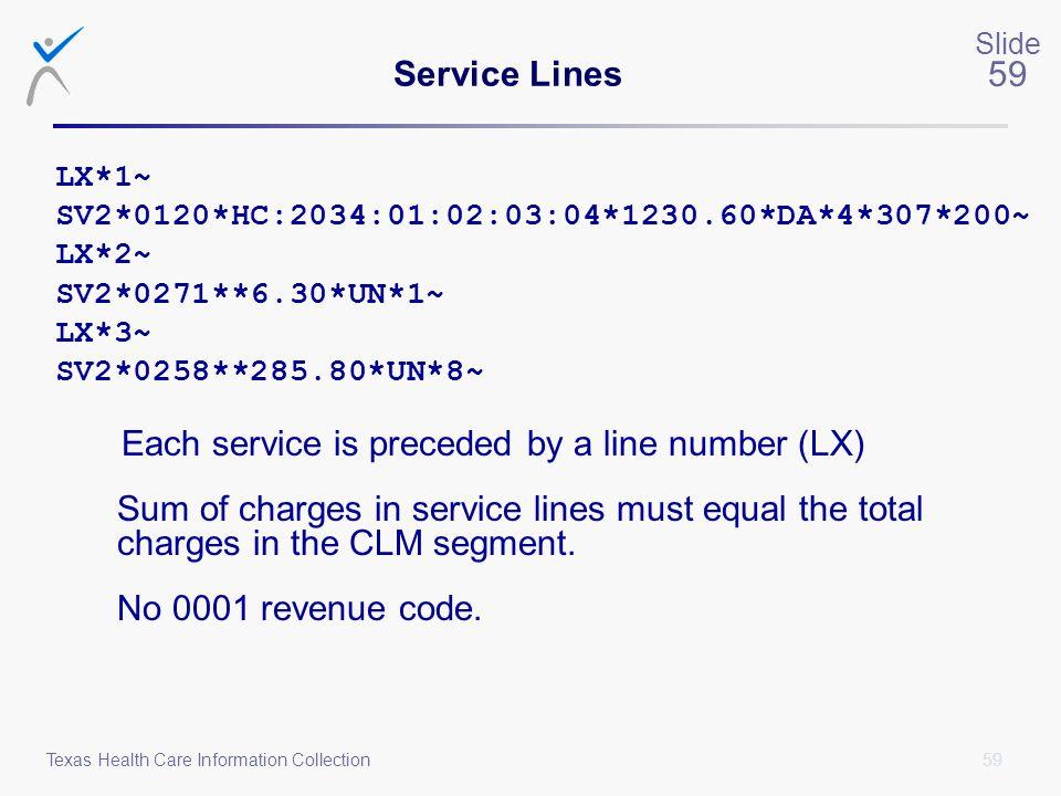 59 Slide 59 Texas Health Care Information Collection Service Lines LX*1~ SV2*0120*HC:2034:01:02:03:04*1230.60*DA*4*307*200~ LX*2~ SV2*0271**6.30*UN*1~