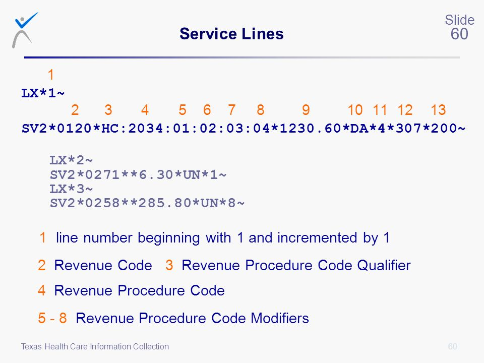 60 Slide 60 Texas Health Care Information Collection Service Lines 1 LX*1~ 2 3 4 5 6 7 8 9 10 11 12 13 SV2*0120*HC:2034:01:02:03:04*1230.60*DA*4*307*2