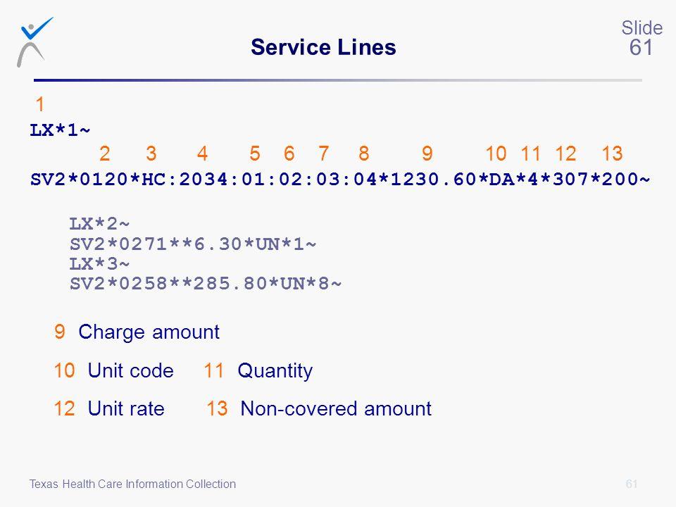 61 Slide 61 Texas Health Care Information Collection Service Lines 1 LX*1~ 2 3 4 5 6 7 8 9 10 11 12 13 SV2*0120*HC:2034:01:02:03:04*1230.60*DA*4*307*2