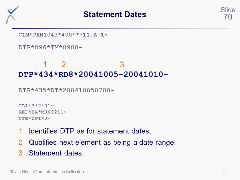 70 Slide 70 Texas Health Care Information Collection Statement Dates CLM*PAN1043*400***11:A:1~ DTP*096*TM*0900~ 1 2 3 DTP*434*RD8*20041005-20041010~ D