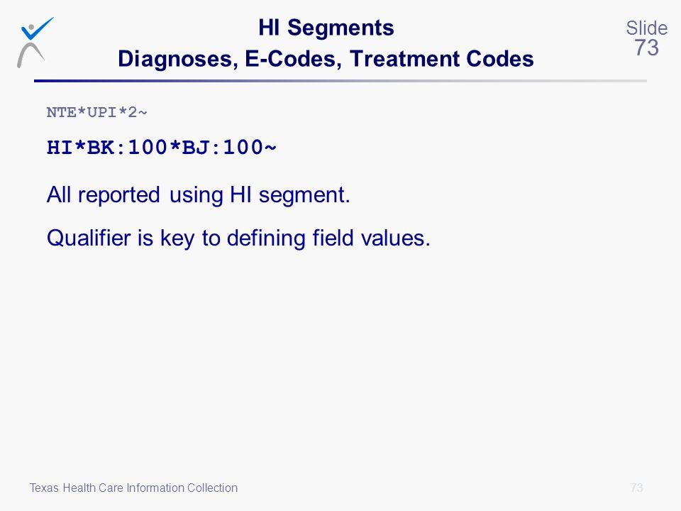 73 Slide 73 Texas Health Care Information Collection HI Segments Diagnoses, E-Codes, Treatment Codes NTE*UPI*2~ HI*BK:100*BJ:100~ All reported using H